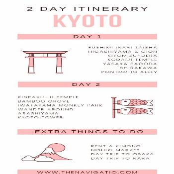 Kyoto travel guide for 2 days in Kyoto. This 2 day Kyoto itinerary shows you the best things to do