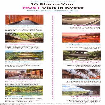Top 10 Must-See Places to Visit in Kyoto - The Bamboo Traveler | Learn about what to do and see in